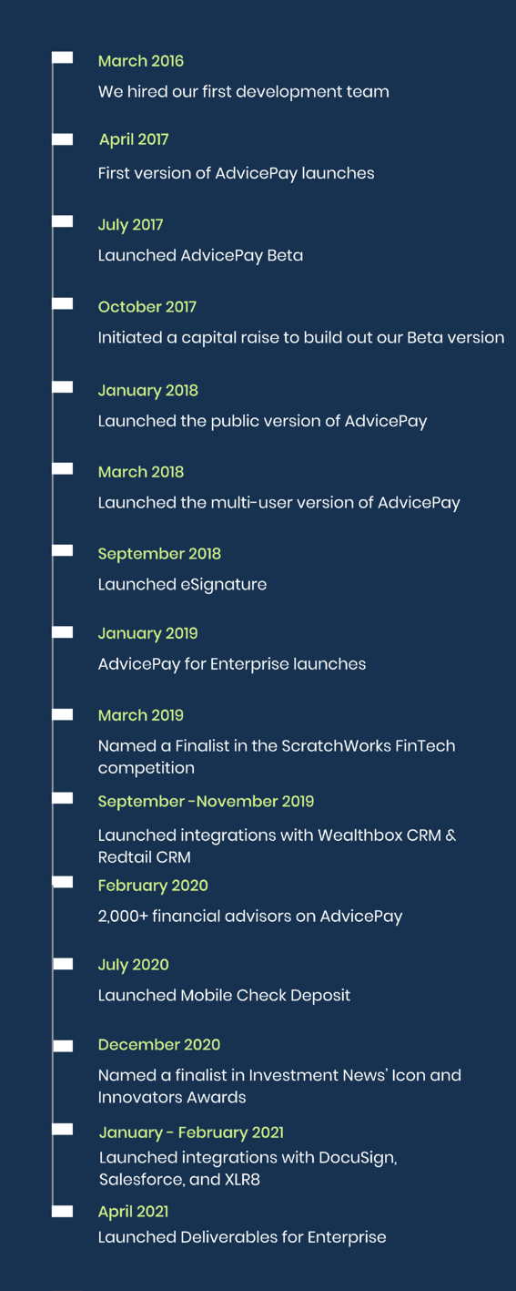 Story of AdvicePay Infographic (4)